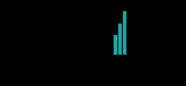 Backline accelerator program logo